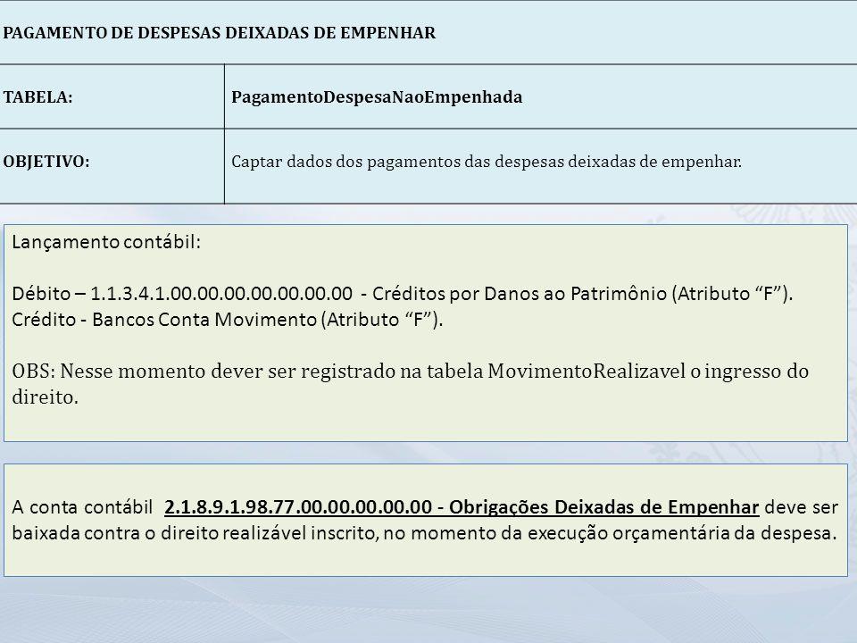 PAGAMENTO DE DESPESAS DEIXADAS DE EMPENHAR TABELA: PagamentoDespesaNaoEmpenhada OBJETIVO: Captar dados dos pagamentos das despesas deixadas de empenhar.