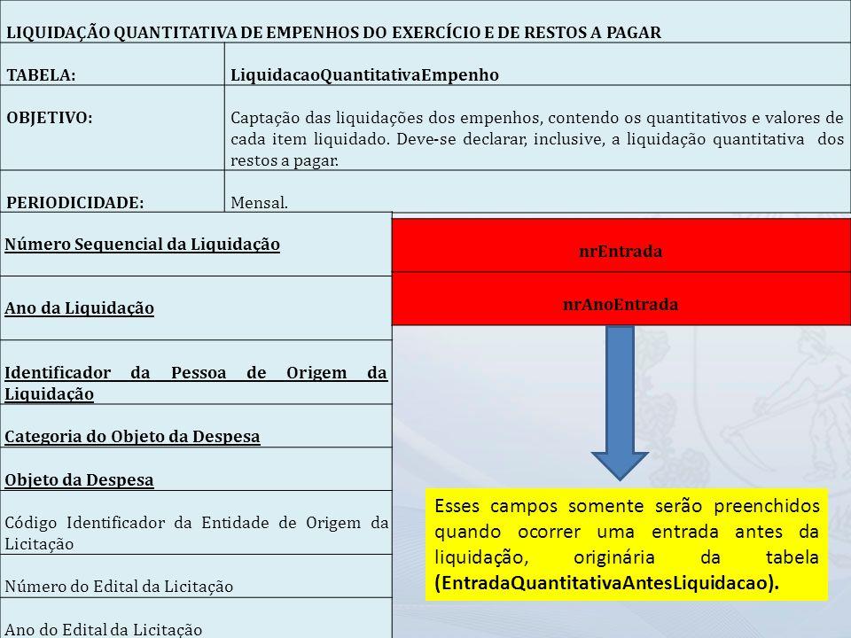 LIQUIDAÇÃO QUANTITATIVA DE EMPENHOS DO EXERCÍCIO E DE RESTOS A PAGAR TABELA:LiquidacaoQuantitativaEmpenho OBJETIVO:Captação das liquidações dos empenh