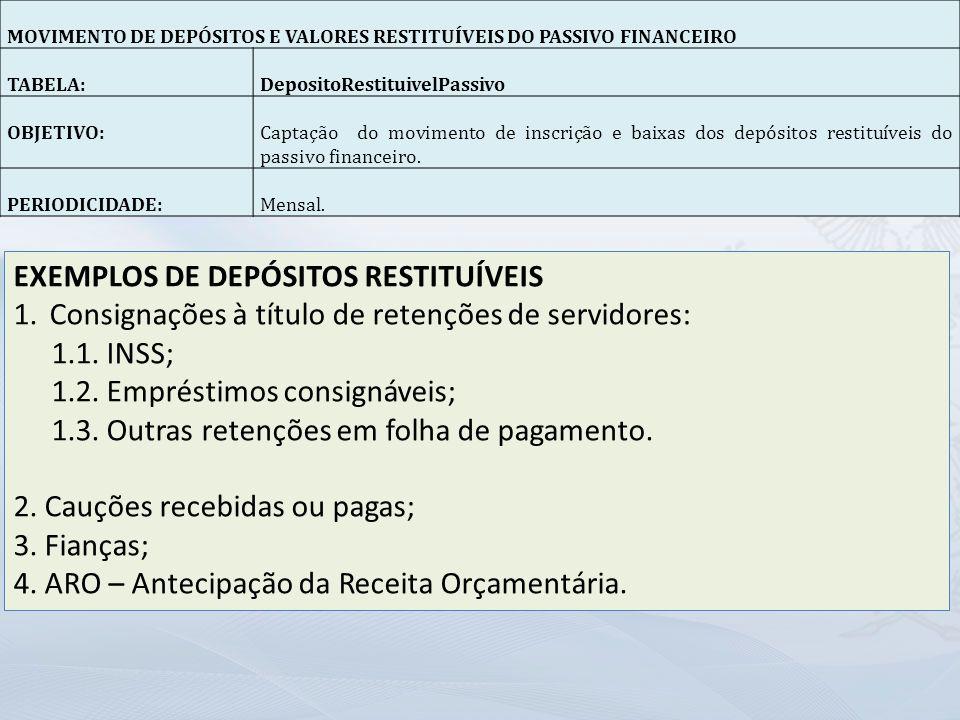 TIPOS DE OPERAÇÕES DE DEPÓSITO DO PASSIVO FINANCEIRO Nome do Arquivo: TipoDepositoRestituivelPassivo idTipoDeposito RestituivelPassivodsTipoDepositoRestituivelPassivo 1 Inscrição de Consignações/Valores Restituíveis de origem orçamentária 2 Inscrição de Consignações/Valores Restituíveis de origem não orçamentária 3 Inscrição de Consignações/Valores Restituíveis por Cisão, Fusão ou Extinção de Entidade 4 Baixa de Consignações/Valores Restituíveis por Pagamento via Caixa 5 Baixa de Consignações/Valores Restituíveis por Pagamento via Banco 6 Baixa de Consignações/Valores Restituíveis por Cisão, Fusão e Extinção de Entidades.
