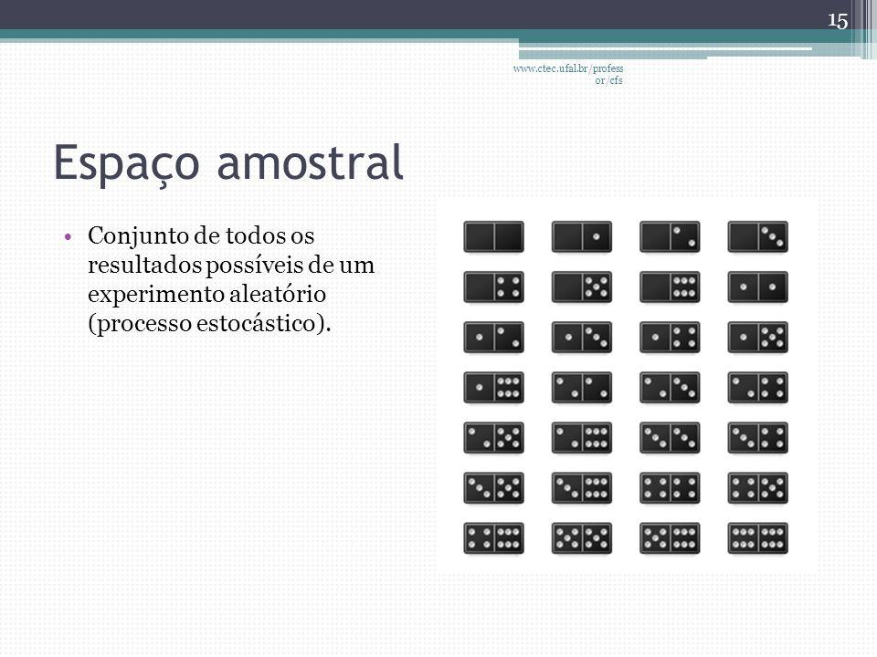 Espaço amostral •Conjunto de todos os resultados possíveis de um experimento aleatório (processo estocástico). 15 www.ctec.ufal.br/profess or/cfs