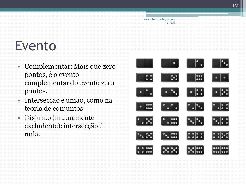 Evento •Complementar: Mais que zero pontos, é o evento complementar do evento zero pontos. •Intersecção e união, como na teoria de conjuntos •Disjunto