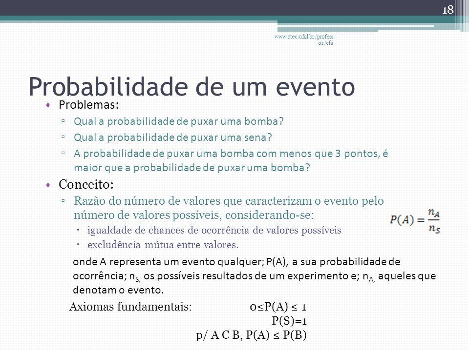 Probabilidade de um evento • Problemas: ▫ Qual a probabilidade de puxar uma bomba? ▫ Qual a probabilidade de puxar uma sena? ▫ A probabilidade de puxa