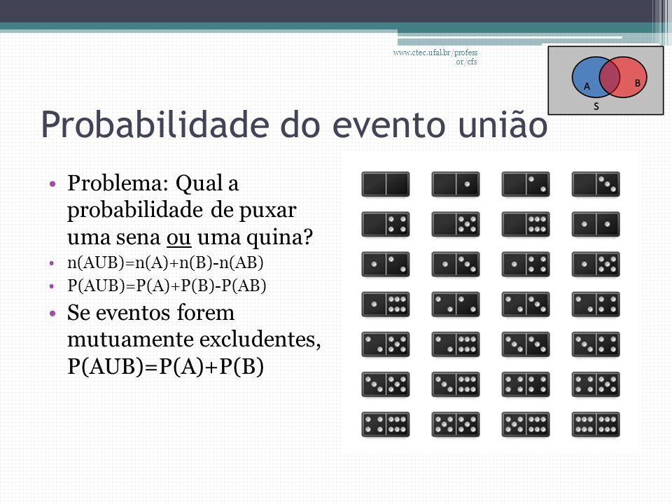 Probabilidade do evento união •Problema: Qual a probabilidade de puxar uma sena ou uma quina? •n(AUB)=n(A)+n(B)-n(AB) •P(AUB)=P(A)+P(B)-P(AB) •Se even
