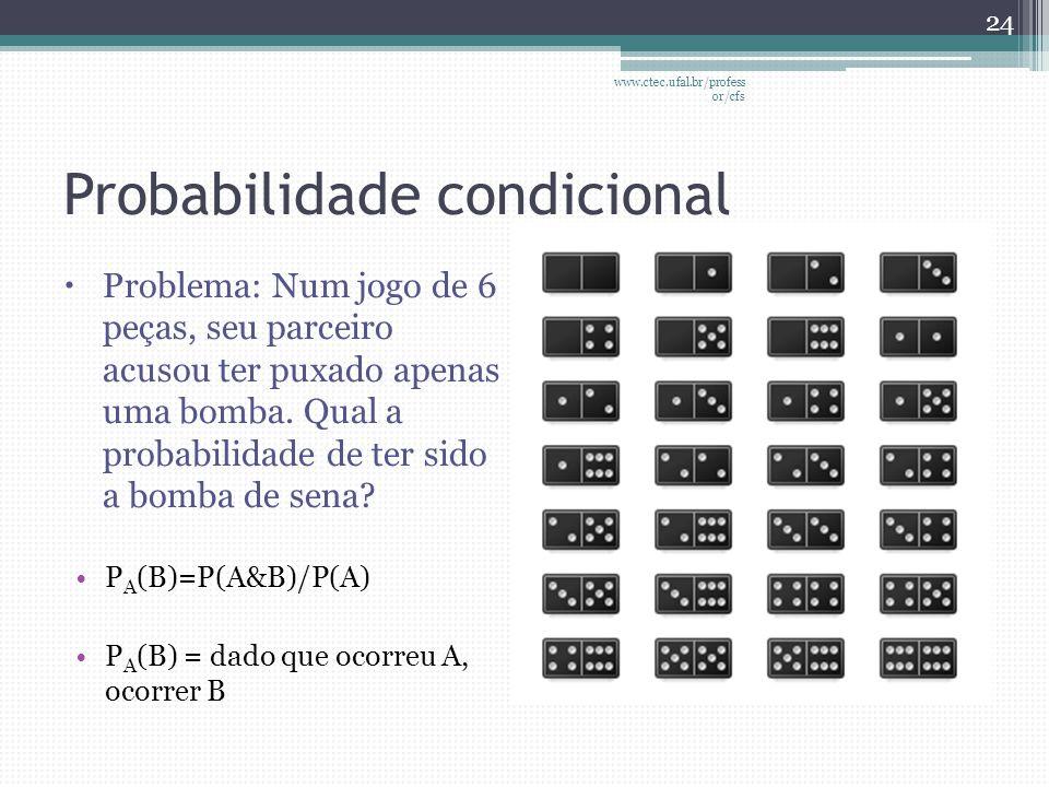 Probabilidade condicional  Problema: Num jogo de 6 peças, seu parceiro acusou ter puxado apenas uma bomba. Qual a probabilidade de ter sido a bomba d