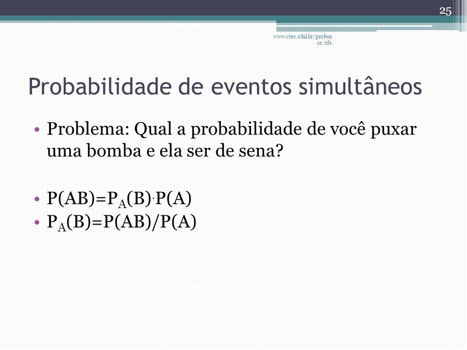 Probabilidade de eventos simultâneos •Problema: Qual a probabilidade de você puxar uma bomba e ela ser de sena? •P(AB)=P A (B). P(A) •P A (B)=P(AB)/P(