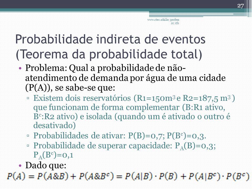 Probabilidade indireta de eventos (Teorema da probabilidade total) •Problema: Qual a probabilidade de não- atendimento de demanda por água de uma cida