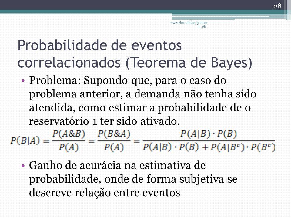 Probabilidade de eventos correlacionados (Teorema de Bayes) •Problema: Supondo que, para o caso do problema anterior, a demanda não tenha sido atendid