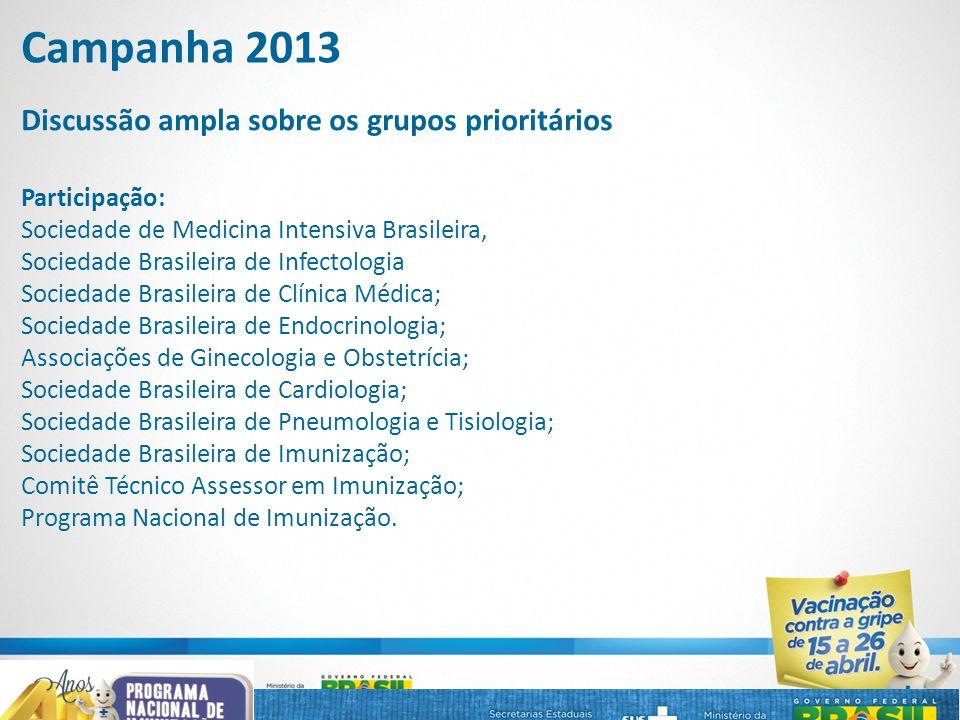 Discussão ampla sobre os grupos prioritários Participação: Sociedade de Medicina Intensiva Brasileira, Sociedade Brasileira de Infectologia Sociedade