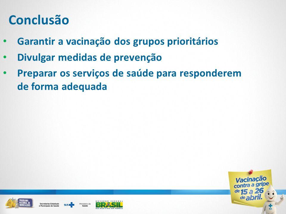 Conclusão • Garantir a vacinação dos grupos prioritários • Divulgar medidas de prevenção • Preparar os serviços de saúde para responderem de forma ade