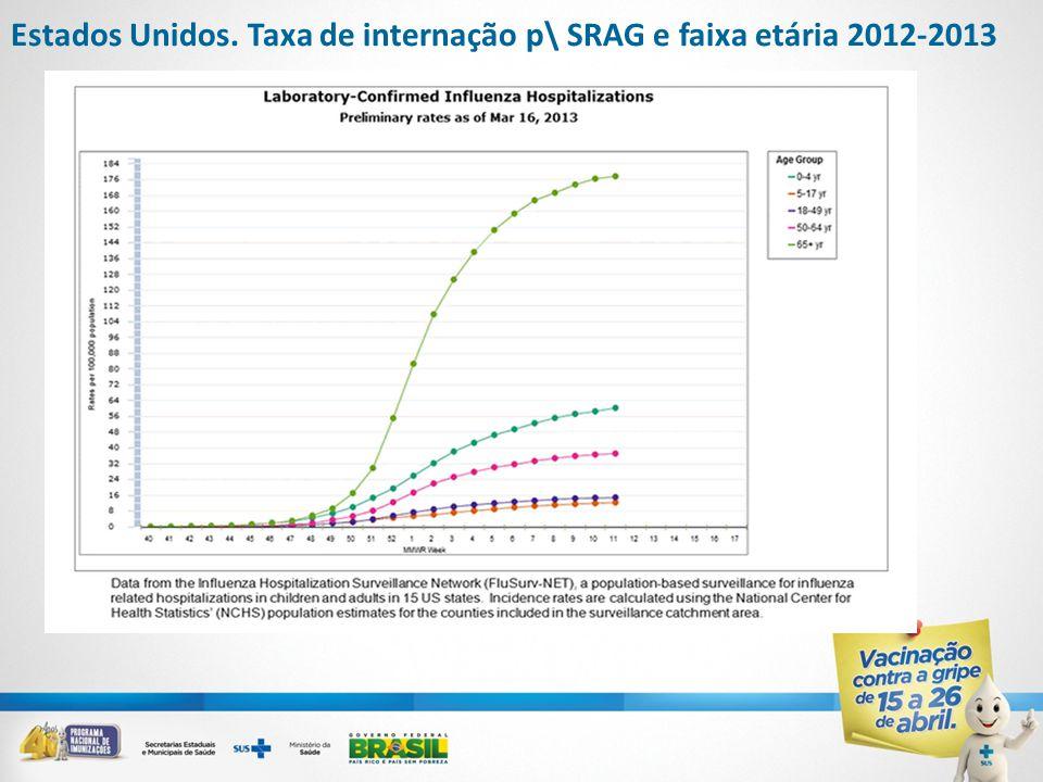Estados Unidos. Taxa de internação p\ SRAG e faixa etária 2012-2013
