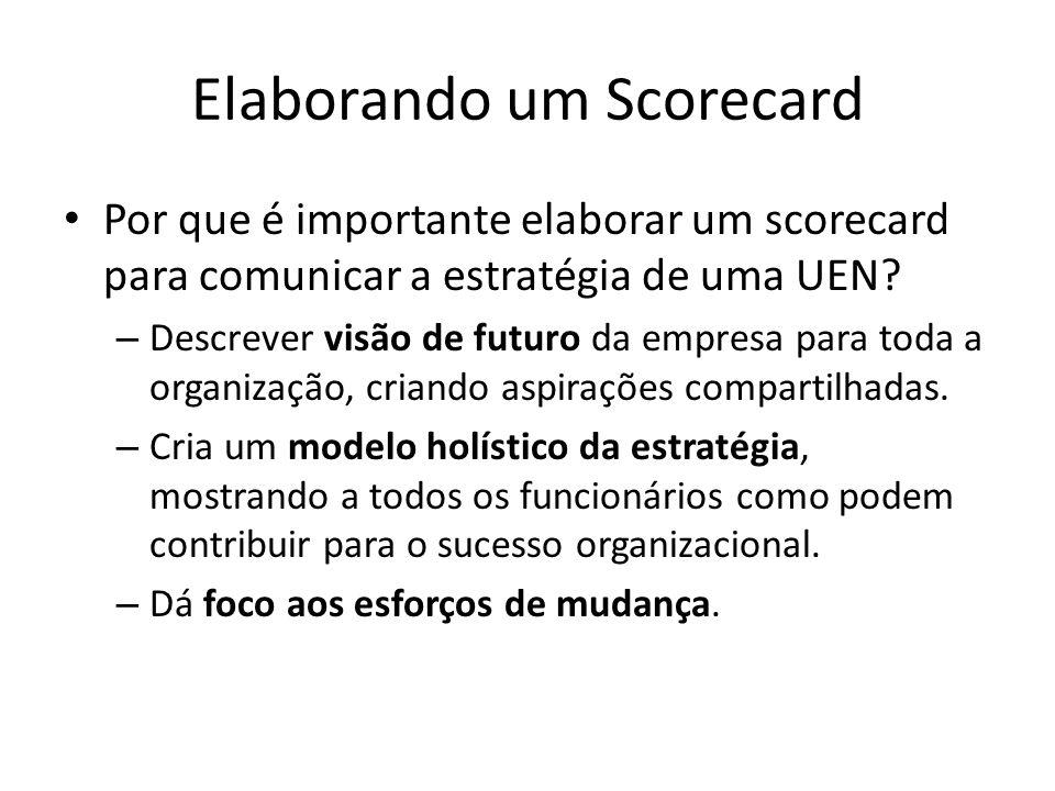 Elaborando um Scorecard • Por que é importante elaborar um scorecard para comunicar a estratégia de uma UEN? – Descrever visão de futuro da empresa pa