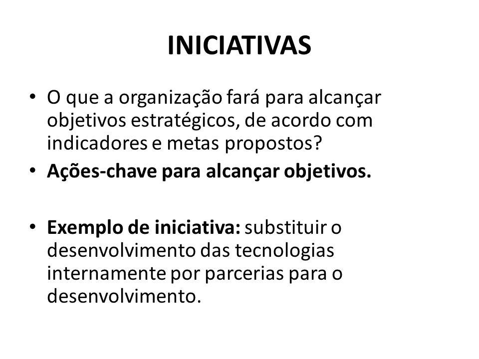 INICIATIVAS • O que a organização fará para alcançar objetivos estratégicos, de acordo com indicadores e metas propostos? • Ações-chave para alcançar