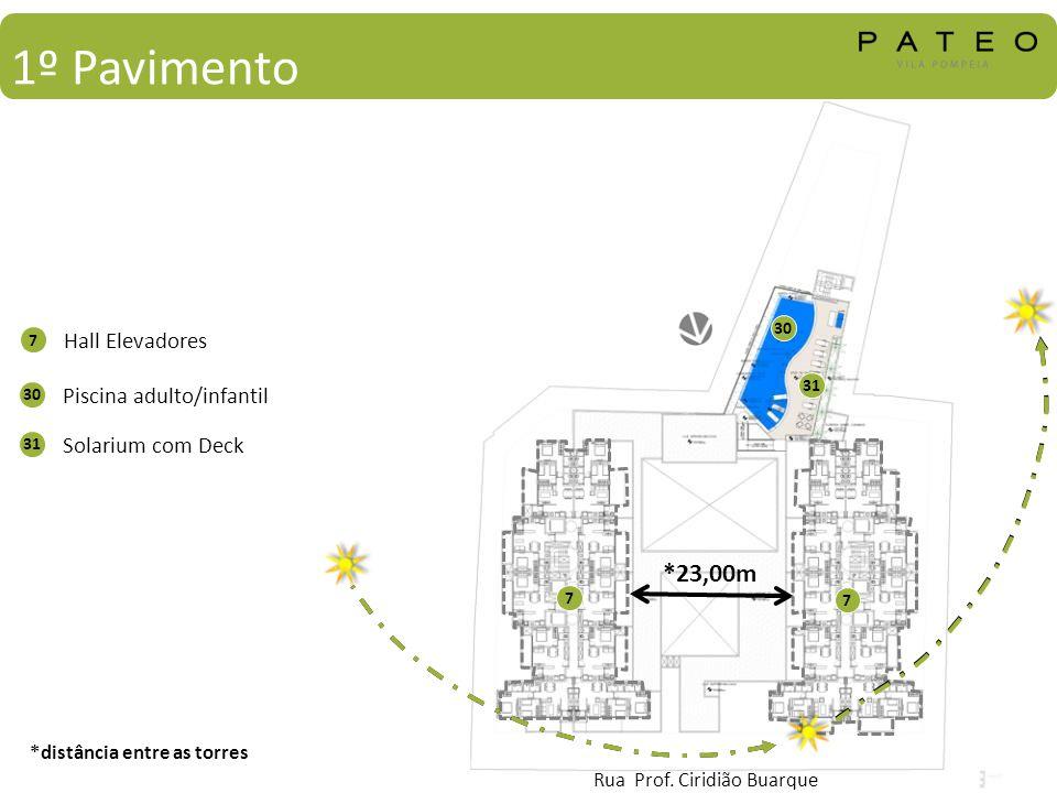 1º Pavimento Hall Elevadores 7 Piscina adulto/infantil 30 Solarium com Deck 31 7 7 30 31 Rua Prof. Ciridião Buarque *23,00m *distância entre as torres