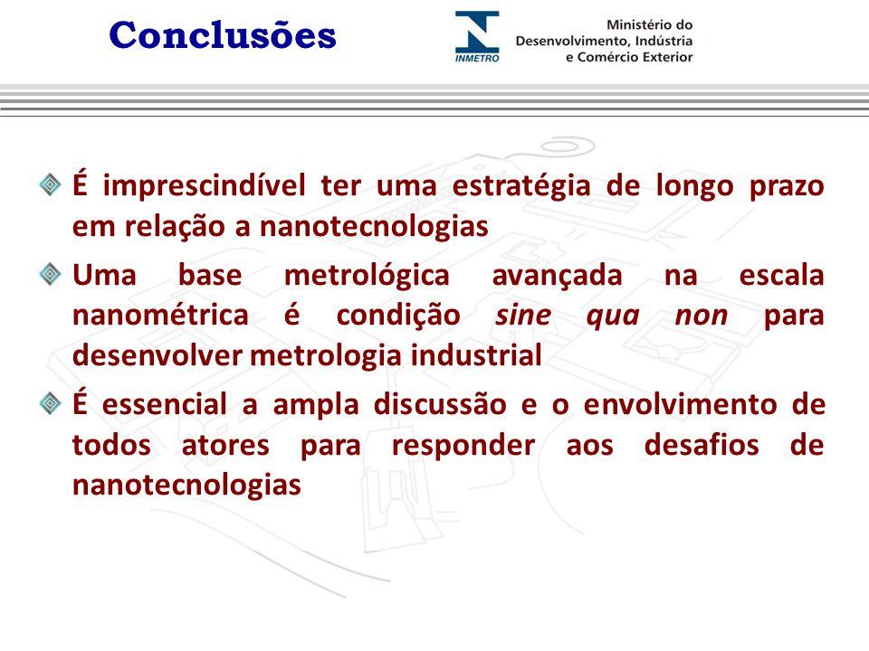 Conclusões É imprescindível ter uma estratégia de longo prazo em relação a nanotecnologias Uma base metrológica avançada na escala nanométrica é condi