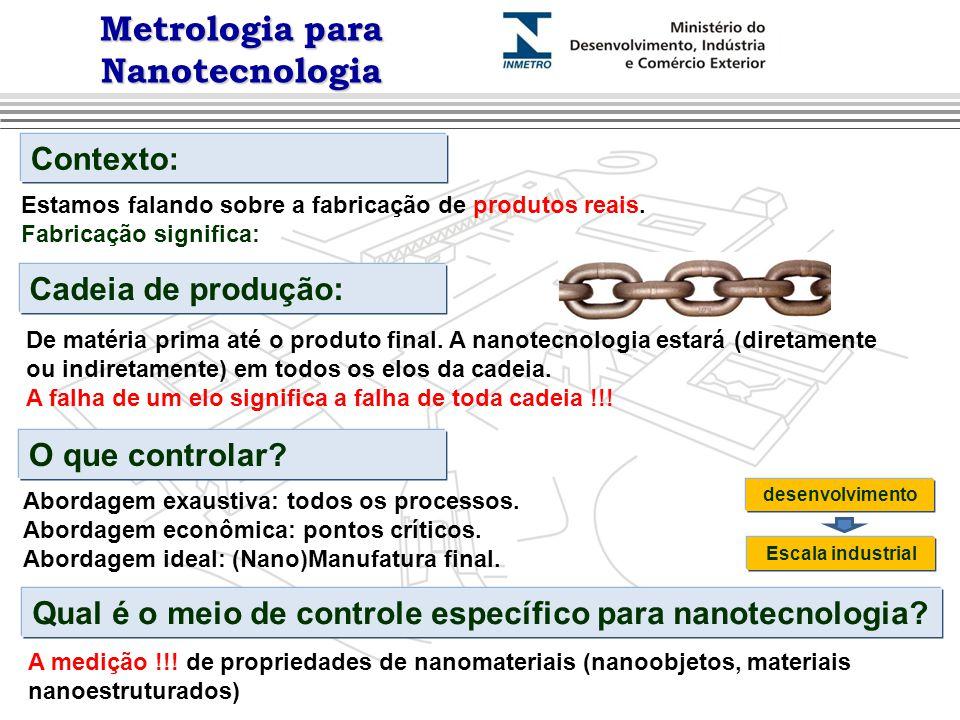 Metrologia para Nanotecnologia O que controlar? Abordagem exaustiva: todos os processos. Abordagem econômica: pontos críticos. Abordagem ideal: (Nano)
