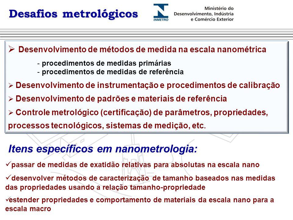 Padronização em Nanotecnologia Transferência de unidades de medidas para nanoescala Padrão primário de comprimento baseado em interferometria de laser, difractometria e microscopia de sonda Padrões secundârios (artefatos microscópicos) Procedimentos de calibração Instrumentos de medida Procedimentos de medição Objetos a serem medidos Padrões de composição química, estrutura e propriedades Instrumentos de medida Padrão Internacional Unidades do SI BIPM Padrão Nacional INM Padrão de Referência Laboratório de calibração Outros laboratórios Padrão de Controle Padrão de Trabalho Indústria, usuário final A incerteza Imagem 009 Laser padrão primário: comprimento de onda, exatidão 10 -11 macro INMETRO: interferômetro Bloco Padrão: exatidão 10 -8 AFM micro Comparação Calibração nano