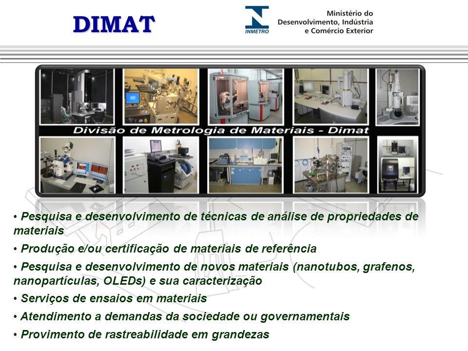 DIMAT • Pesquisa e desenvolvimento de técnicas de análise de propriedades de materiais • Produção e/ou certificação de materiais de referência • Pesqu