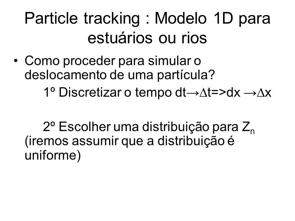 Particle tracking : Modelo 1D para estuários ou rios •Como proceder para simular o deslocamento de uma partícula? 1º Discretizar o tempo dt→∆t=>dx →∆x