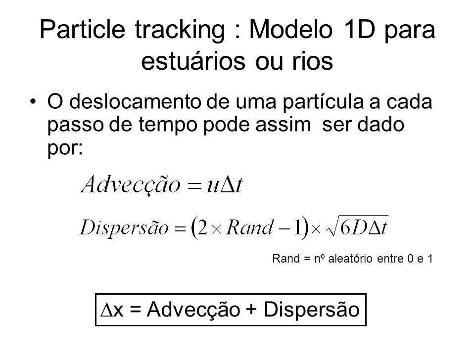 Particle tracking : Modelo 1D para estuários ou rios •O deslocamento de uma partícula a cada passo de tempo pode assim ser dado por: ∆x = Advecção + Dispersão Rand = nº aleatório entre 0 e 1