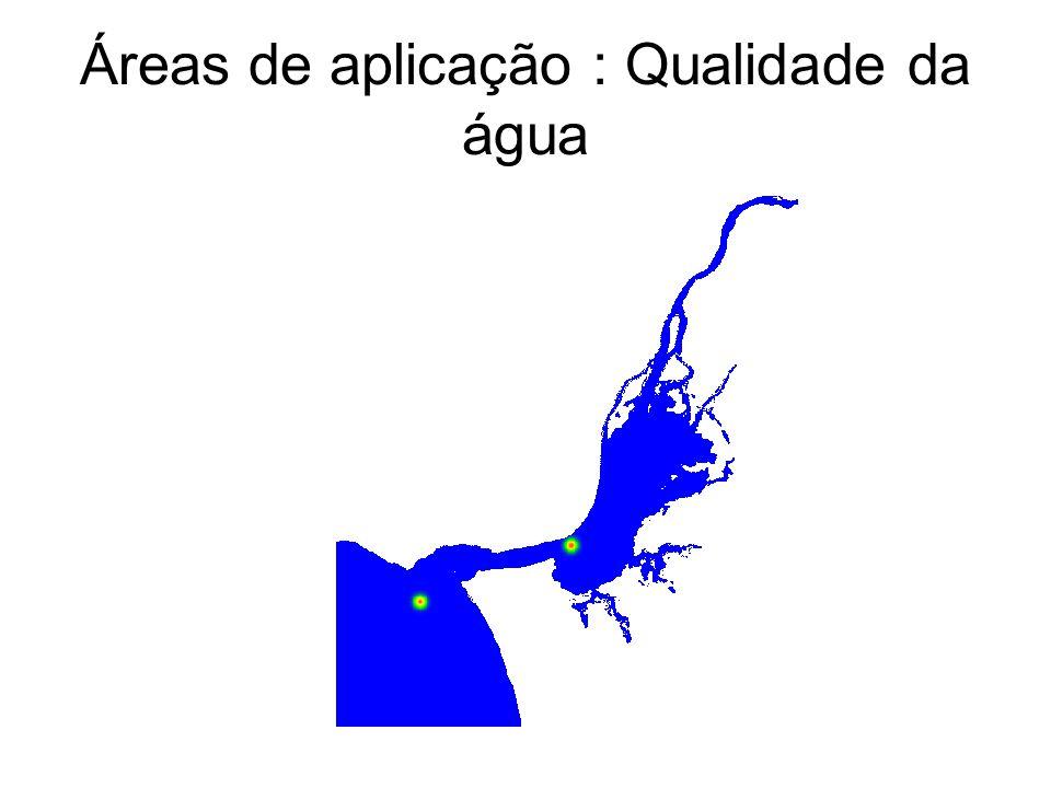 Áreas de aplicação : Qualidade da água