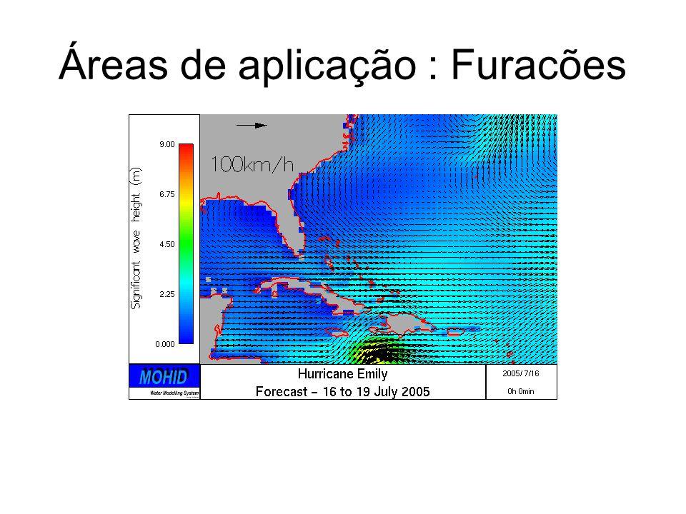 Particle tracking : Modelo 1D para estuários ou rios t0t0 u∆tt1t1