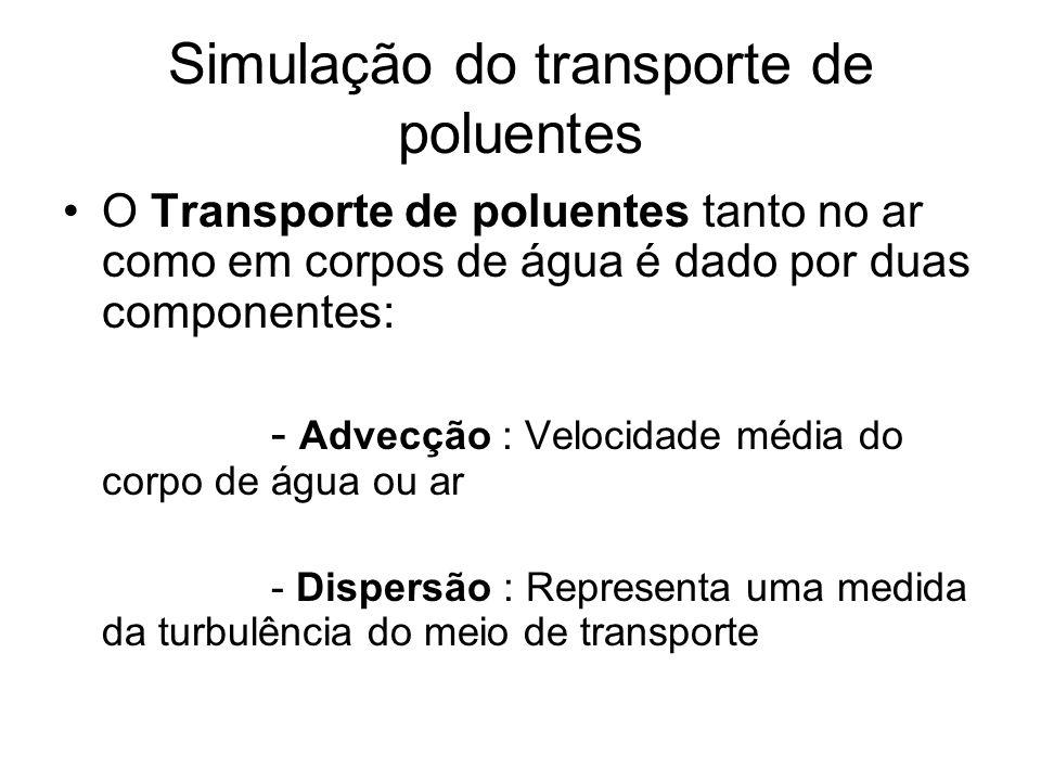 Simulação do transporte de poluentes •O Transporte de poluentes tanto no ar como em corpos de água é dado por duas componentes: - Advecção : Velocidade média do corpo de água ou ar - Dispersão : Representa uma medida da turbulência do meio de transporte