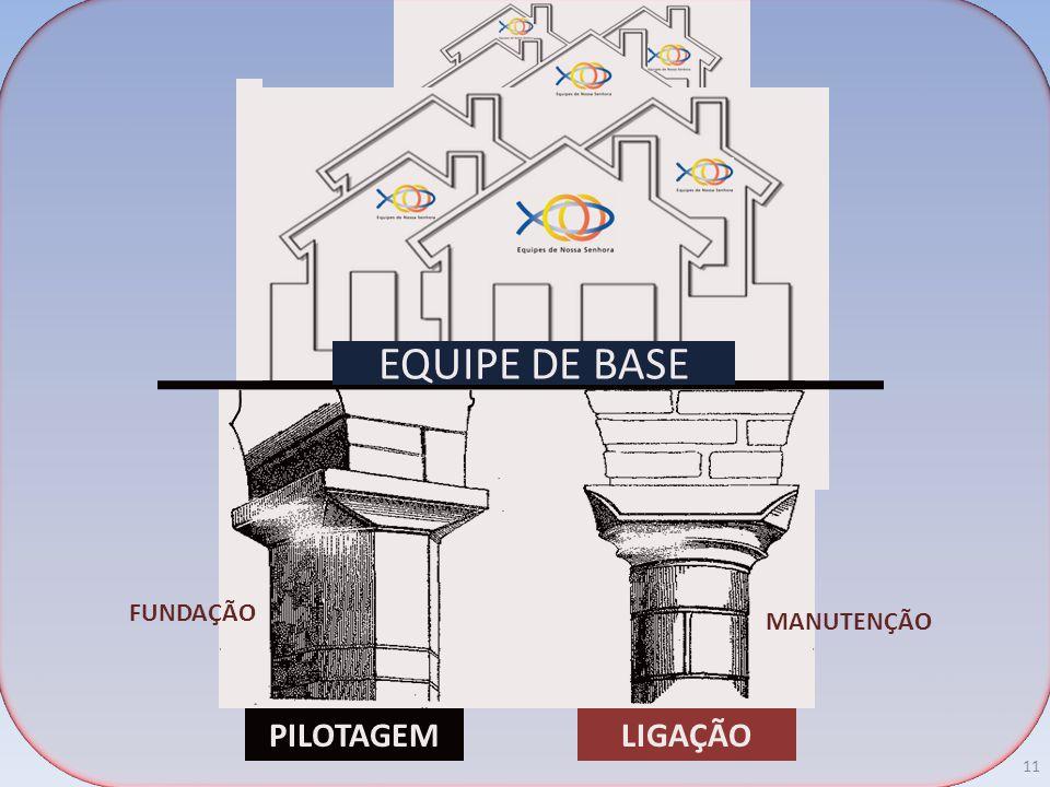 PILOTAGEMLIGAÇÃO EQUIPE DE BASE 11 FUNDAÇÃO MANUTENÇÃO