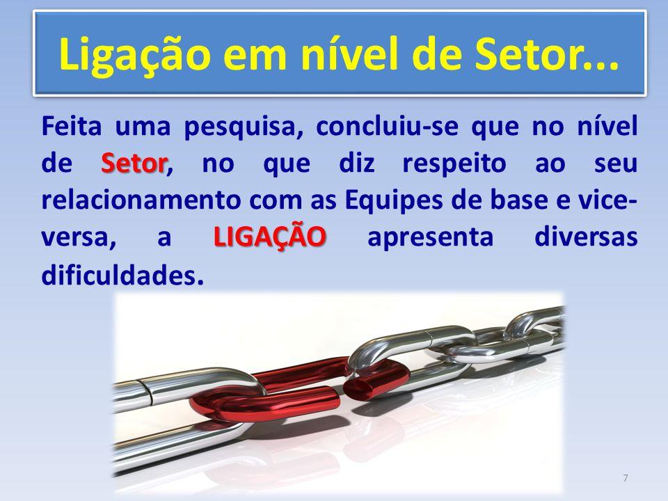 Setor LIGAÇÃO Feita uma pesquisa, concluiu-se que no nível de Setor, no que diz respeito ao seu relacionamento com as Equipes de base e vice- versa, a