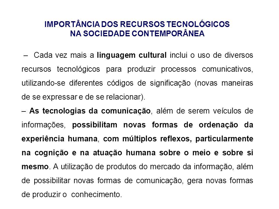 IMPORTÂNCIA DOS RECURSOS TECNOLÓGICOS NA SOCIEDADE CONTEMPORÂNEA – Cada vez mais a linguagem cultural inclui o uso de diversos recursos tecnológicos p