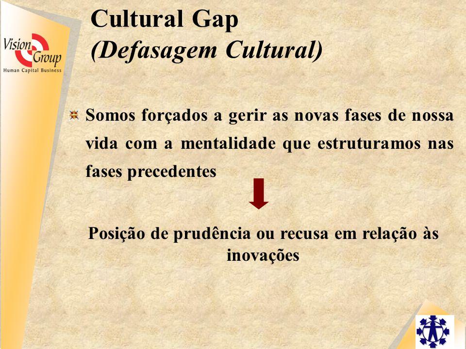Cultural Gap (Defasagem Cultural) Posição de prudência ou recusa em relação às inovações Somos forçados a gerir as novas fases de nossa vida com a mentalidade que estruturamos nas fases precedentes