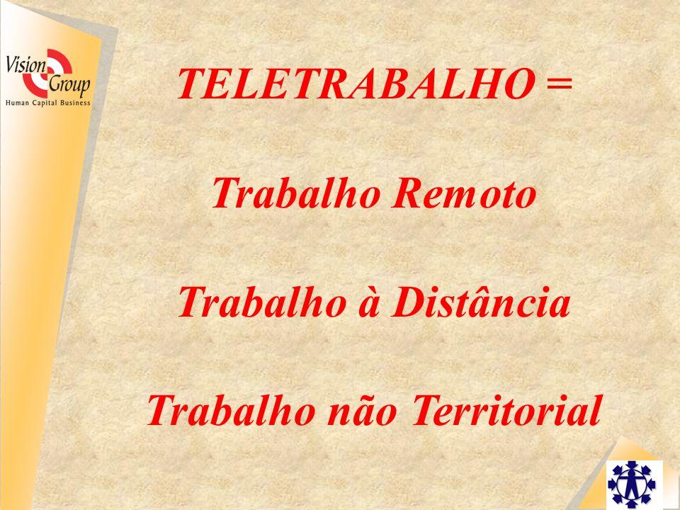 TELETRABALHO = Trabalho Remoto Trabalho à Distância Trabalho não Territorial
