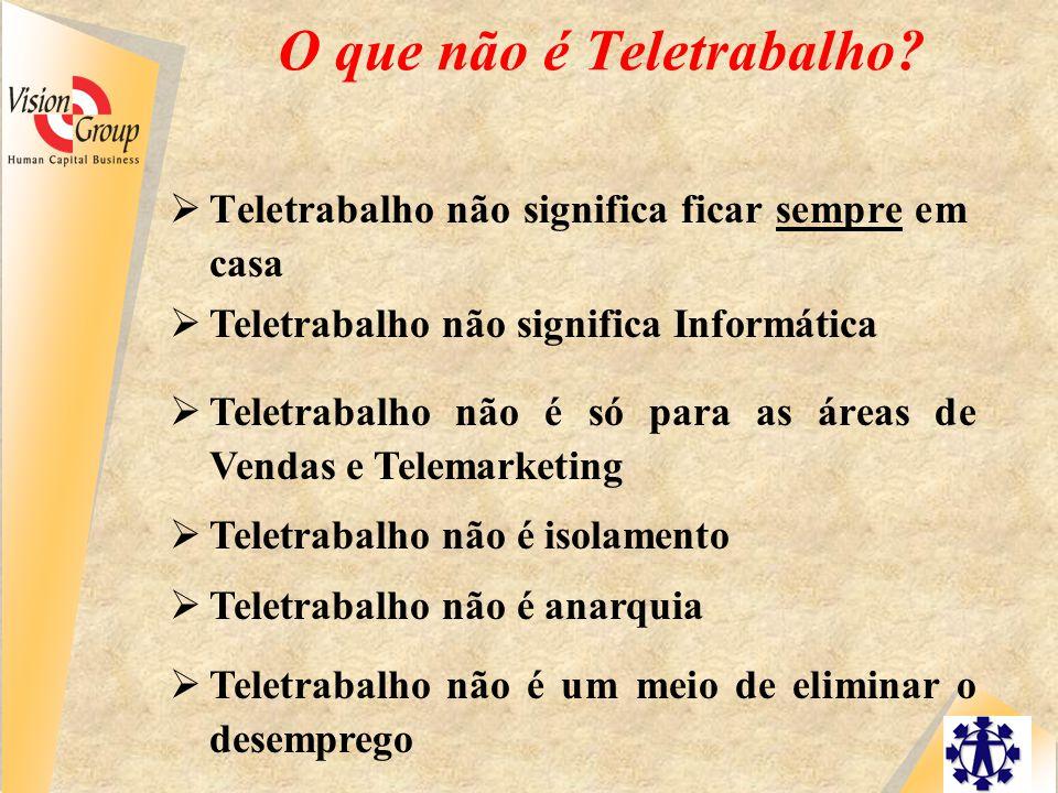 O que não é Teletrabalho.