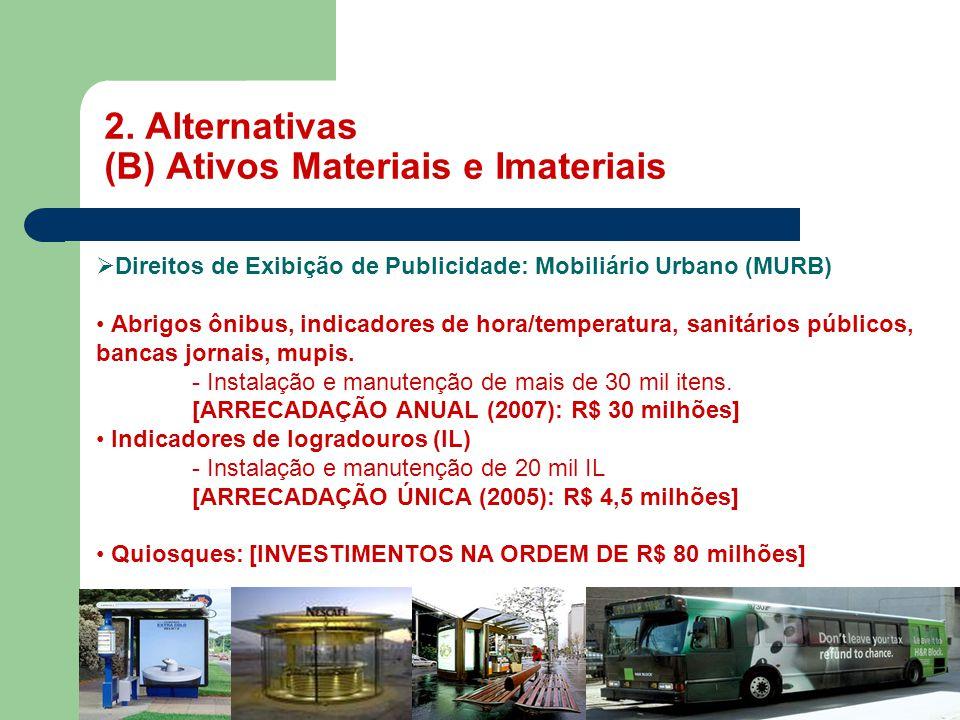 2. Alternativas (B) Ativos Materiais e Imateriais MASP  Direitos de Exibição de Publicidade: Mobiliário Urbano (MURB) • Abrigos ônibus, indicadores d