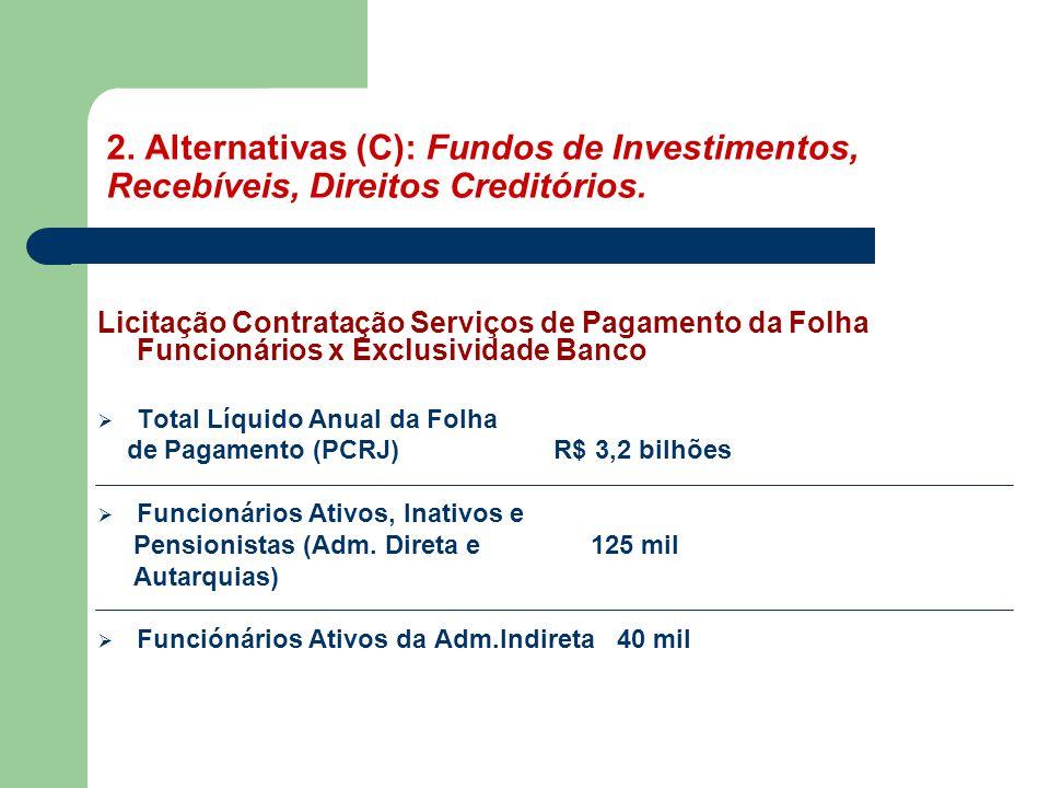 Licitação Contratação Serviços de Pagamento da Folha Funcionários x Exclusividade Banco  Total Líquido Anual da Folha de Pagamento (PCRJ) R$ 3,2 bilh