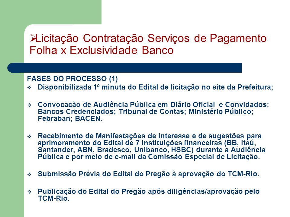 FASES DO PROCESSO (1)  Disponibilizada 1º minuta do Edital de licitação no site da Prefeitura;  Convocação de Audiência Pública em Diário Oficial e