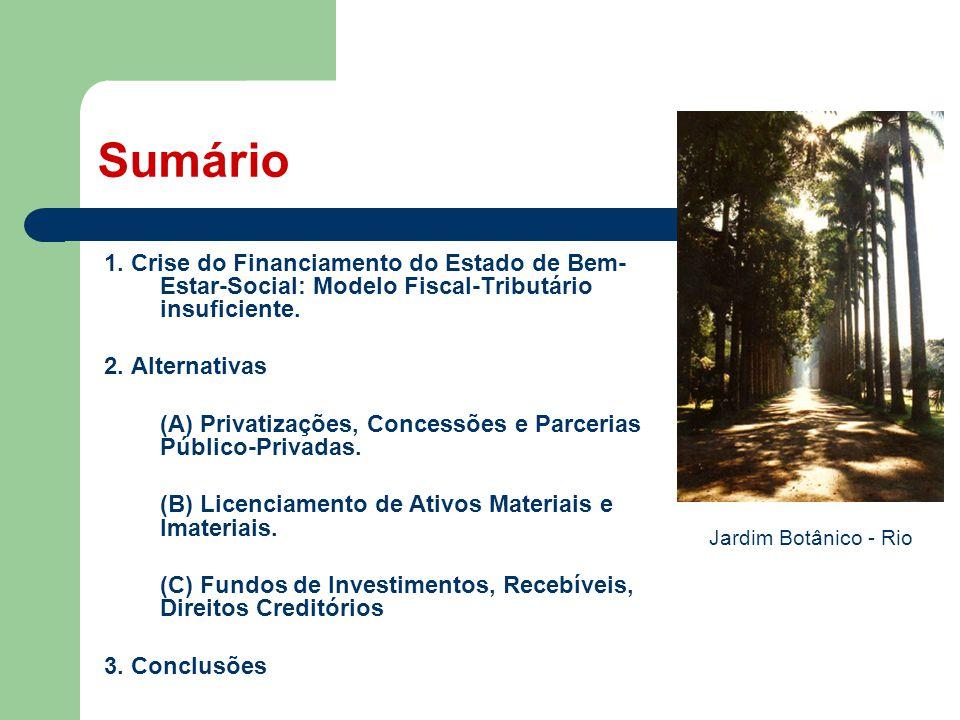 Sumário 1. Crise do Financiamento do Estado de Bem- Estar-Social: Modelo Fiscal-Tributário insuficiente. 2. Alternativas (A) Privatizações, Concessões