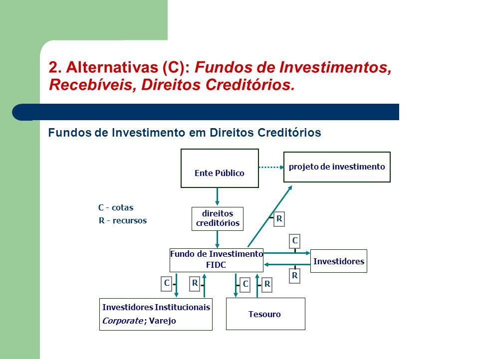 2. Alternativas (C): Fundos de Investimentos, Recebíveis, Direitos Creditórios. MASP direitos creditórios Fundo de Investimento FIDC Investidores Inst