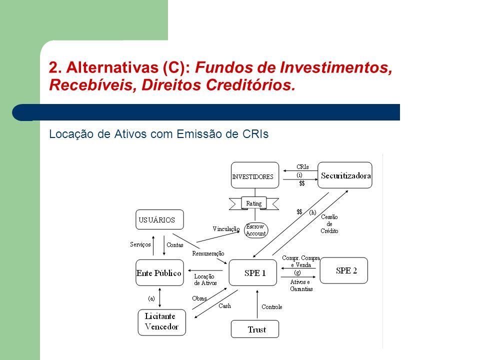 2. Alternativas (C): Fundos de Investimentos, Recebíveis, Direitos Creditórios. Locação de Ativos com Emissão de CRIs MASP