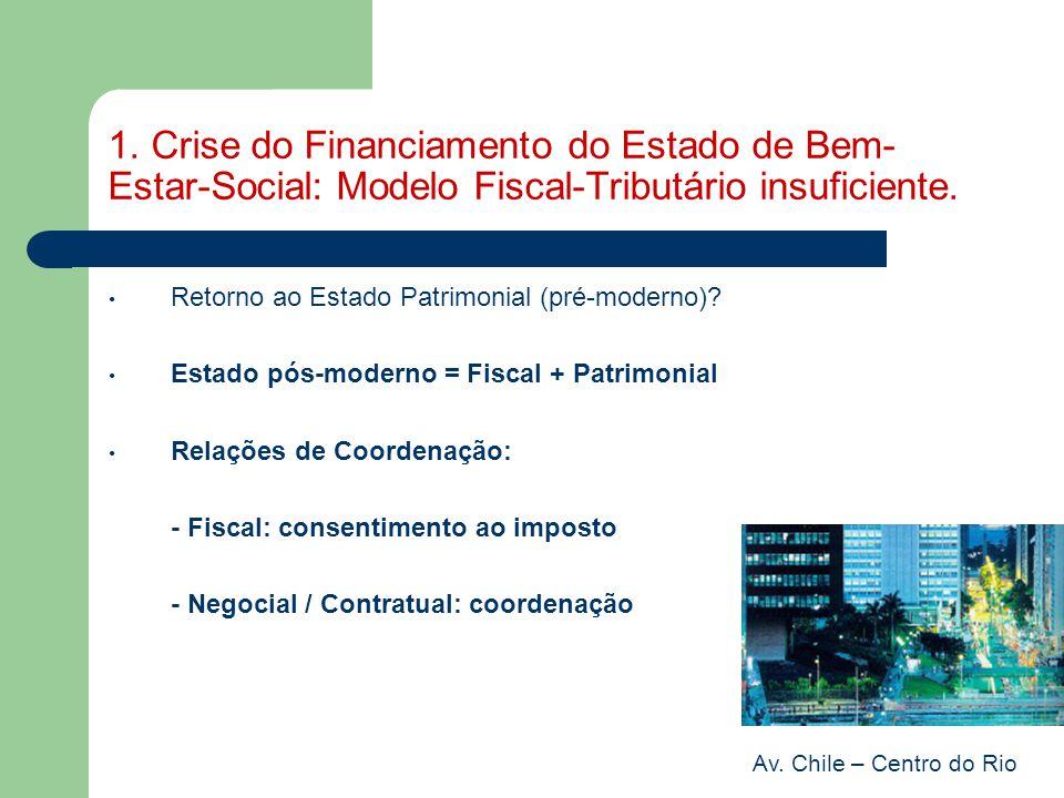 1. Crise do Financiamento do Estado de Bem- Estar-Social: Modelo Fiscal-Tributário insuficiente. • Retorno ao Estado Patrimonial (pré-moderno)? • Esta