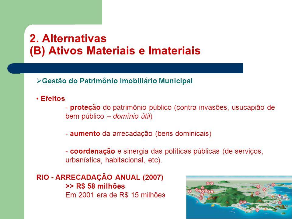 2. Alternativas (B) Ativos Materiais e Imateriais MASP  Gestão do Patrimônio Imobiliário Municipal • Efeitos - proteção do patrimônio público (contra