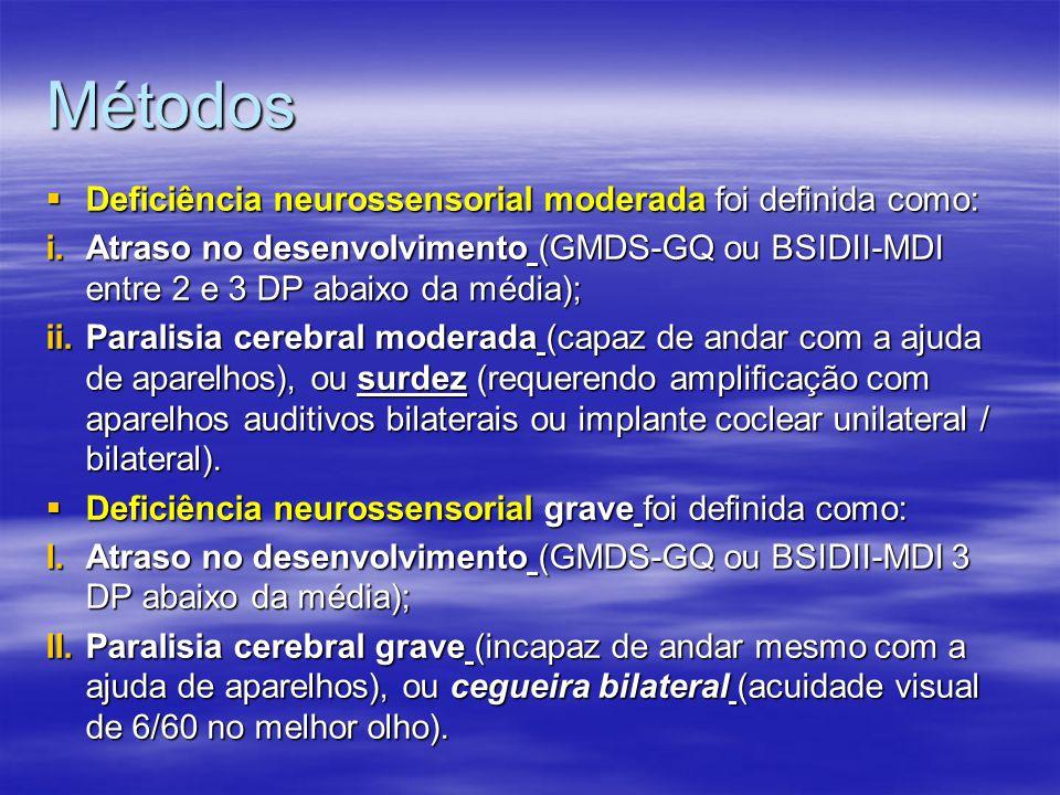 Métodos  Deficiência neurossensorial moderada foi definida como: i.Atraso no desenvolvimento (GMDS-GQ ou BSIDII-MDI entre 2 e 3 DP abaixo da média); ii.Paralisia cerebral moderada (capaz de andar com a ajuda de aparelhos), ou surdez (requerendo amplificação com aparelhos auditivos bilaterais ou implante coclear unilateral / bilateral).