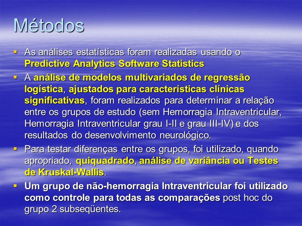 Métodos  As análises estatísticas foram realizadas usando o Predictive Analytics Software Statistics  A análise de modelos multivariados de regressã