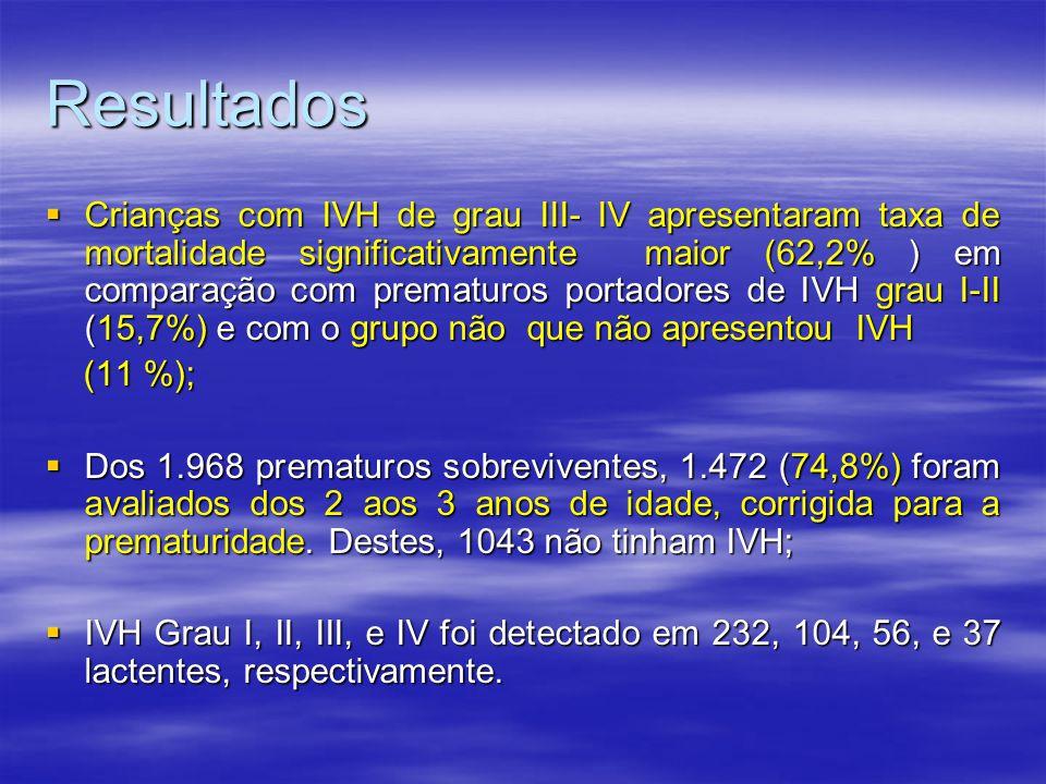 Resultados  Crianças com IVH de grau III- IV apresentaram taxa de mortalidade significativamente maior (62,2% ) em comparação com prematuros portadores de IVH grau I-II (15,7%) e com o grupo não que não apresentou IVH (11 %); (11 %);  Dos 1.968 prematuros sobreviventes, 1.472 (74,8%) foram avaliados dos 2 aos 3 anos de idade, corrigida para a prematuridade.