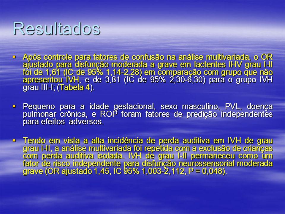 Resultados  Após controle para fatores de confusão na análise multivariada, o OR ajustado para disfunção moderada a grave em lactentes IHV grau I-II foi de 1,61 (IC de 95% 1,14-2,28) em comparação com grupo que não apresentou IVH, e de 3,81 (IC de 95% 2,30-6,30) para o grupo IVH grau III-I; (Tabela 4).