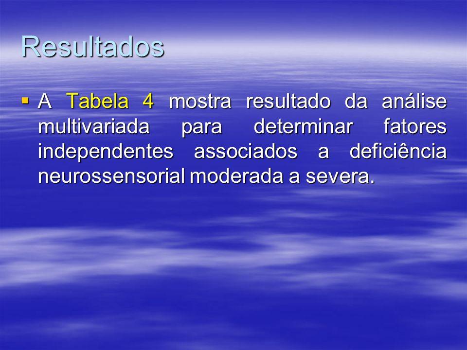 Resultados  A Tabela 4 mostra resultado da análise multivariada para determinar fatores independentes associados a deficiência neurossensorial modera