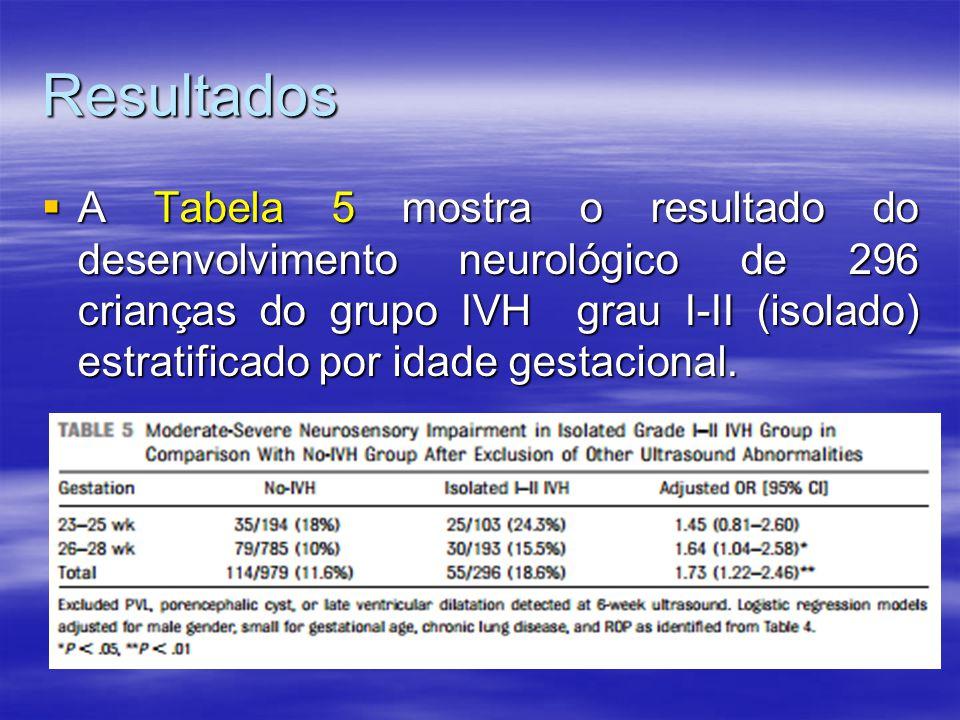 Resultados  A Tabela 5 mostra o resultado do desenvolvimento neurológico de 296 crianças do grupo IVH grau I-II (isolado) estratificado por idade gestacional.