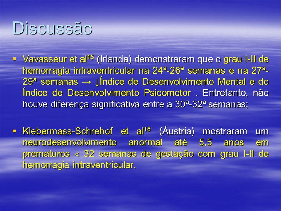 Discussão  Vavasseur et al 15 (Irlanda) demonstraram que o grau I-II de hemorragia intraventricular na 24ª-26ª semanas e na 27ª- 29ª semanas → ↓Índic