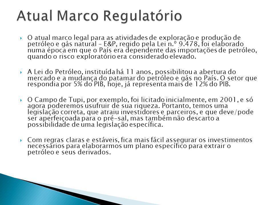  O atual marco legal para as atividades de exploração e produção de petróleo e gás natural – E&P, regido pela Lei n.º 9.478, foi elaborado numa época