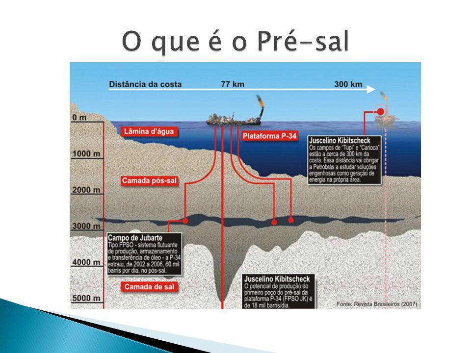  Convencionou-se utilizar o termo Pré- SAL para definir as camadas rochosas que ocorrem abaixo de uma espessa camada de sal na plataforma continental brasileira, distinguindo-as das descobertas petrolíferas que ocorrem acima do sal (Pós-SAL).