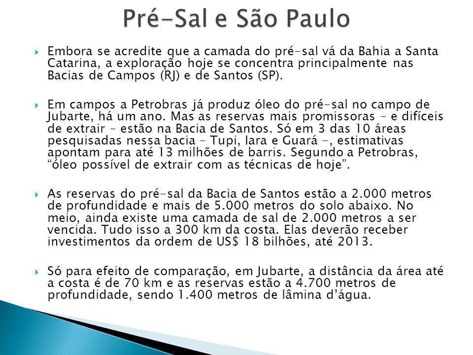  Embora se acredite que a camada do pré-sal vá da Bahia a Santa Catarina, a exploração hoje se concentra principalmente nas Bacias de Campos (RJ) e d